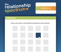 Relationship Spectrum
